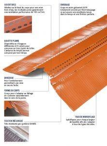 Bajo cumbrera ventilado de galvanisado SHARK+ plomo plisado 90mm lacado - 2 ml Rojo